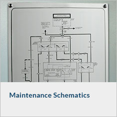 Maintenance Schematics
